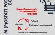 poziv na bootcamp projekta Želim (p)ostati poduzetnik 22.06.